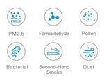 Airganix BodyCloud+ | Ionisatie 1m2 | WIT | Schone lucht inademen. Gezuiverde lucht rond je hoofd.